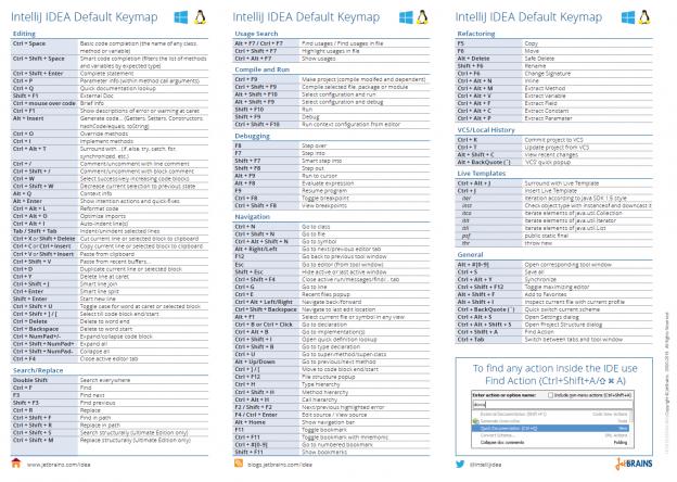 IntelliJ IDEA keymap