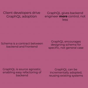 GraphQL adoption