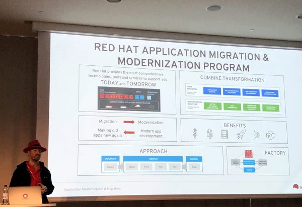 Red Hat Application Migration and Modernization Program